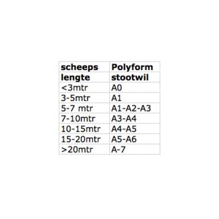 a-serie-bootlengte-stootwil-polyform