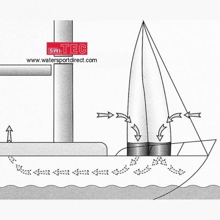 1010-airco-wind-ventilatie-koeling-2