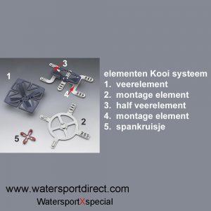 3108-kooi-bedsysteem-ventilatie