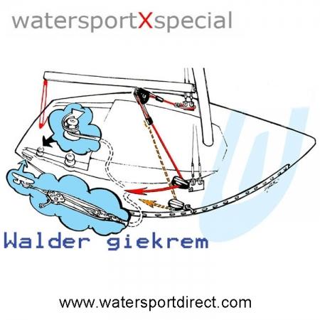 walder-giekrem-6103-anti-gijp-veilig-gijpen-4